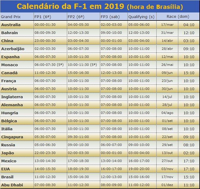 Formula 1 Calendario.F1 Calendario E Horarios Esportes Motor Com