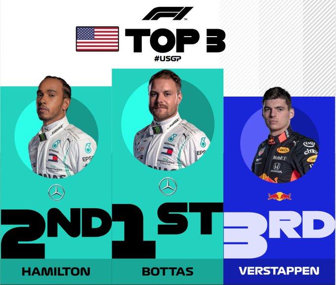 F1 em Austin: Bottas vence; Hamilton é hexa
